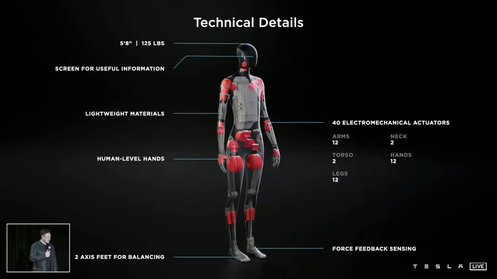 Concept image of Tesla Bot showing locations of actuators.