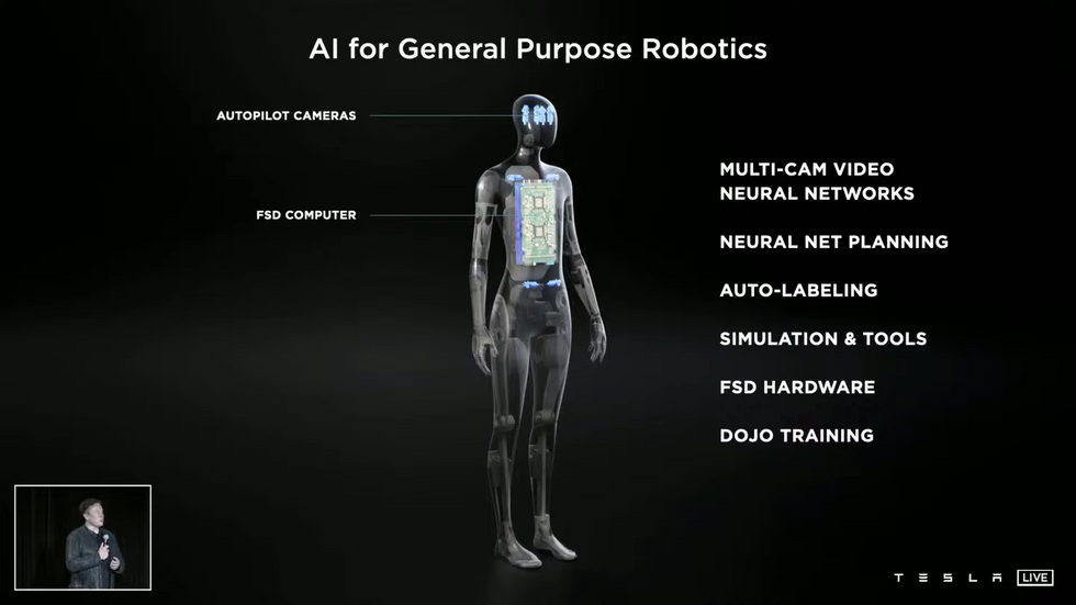 """Concept image of Tesla Bot with title """"AI for General Purpose Robotics"""""""