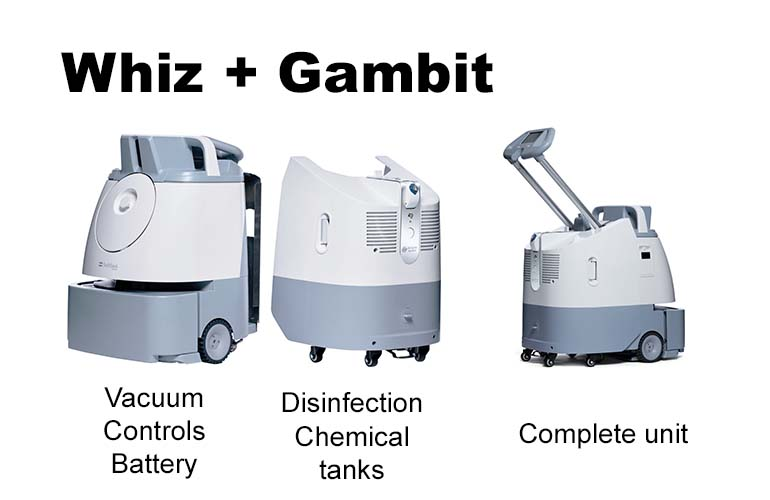 details of the whiz gambit